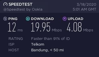 speedtest wms telkom